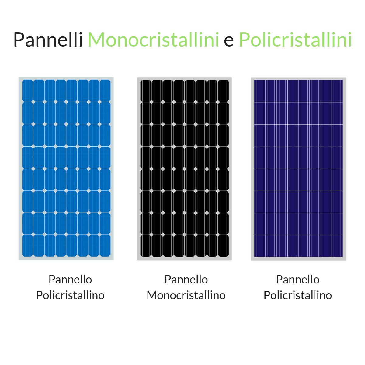 Pannelli Monocristallini e Policristallini