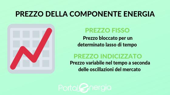 prezzo-componente-energia